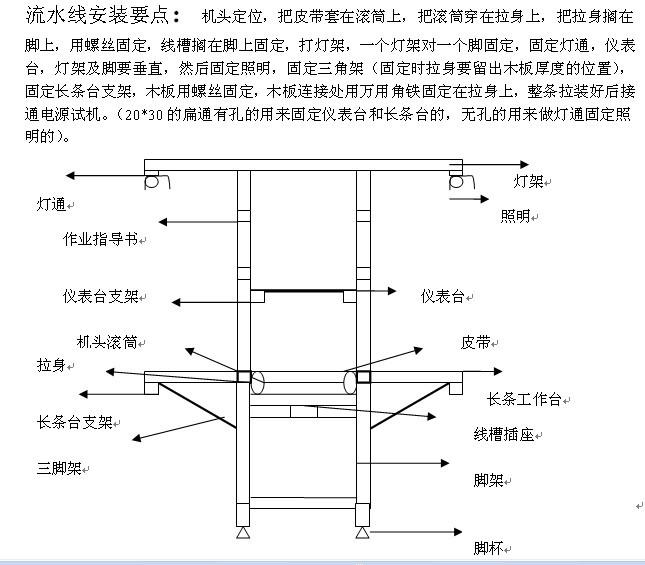 电路 电路图 电子 原理图 645_565